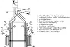 3 wire led trailer light wiring diagram wiring diagram