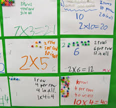 games to memorize multiplication tables total recall helping our students memorize multiplication facts