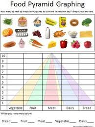 food pyramid graphing by empowered by them teachers pay teachers