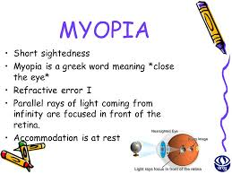 myopia sightedness myopia is a word meaning the