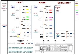 pioneer car stereo wiring diagram colors at pioneer cd player