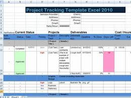 Project Dashboard Template Excel Dashboard Template Free Project Management Metrics Kpis And