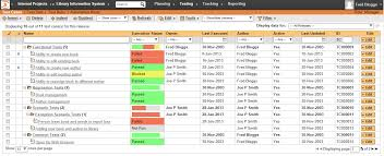Quality Assurance Excel Template Application Cycle Agile Pm Esl