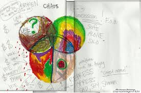 how art therapy can help children facing mental and emotional