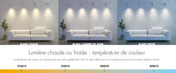 température idéale chambre bébé charmant temperature chambre enfant ravizh température idéale bébé 6
