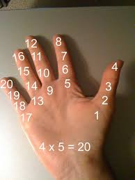 fun ways to learn your multiplication tables why weren t we taught to multiply this way i never knew any of the