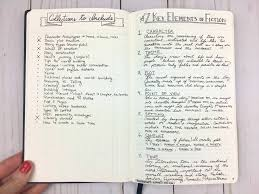 writing journal paper inside my writing journal the ultimate study in craft page flutter love creative writing teach yourself to write short stories novels with your own writing