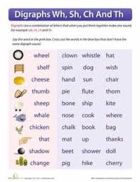 phonics practice test vowel sounds vowel sounds phonics and