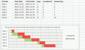 Gant Chart Excel Template Dynamic Gantt Charts In Excel 2007