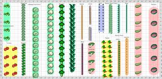 garden design plans plan for long thin free planners ideas gardena