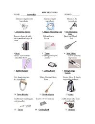 kitchen tools and equipment all kitchen equipment names room image and wallper 2017