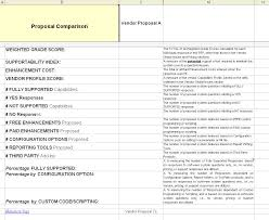 outsourcing risk assessment template 28 images risk assessment