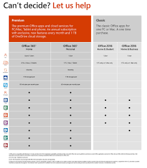 microsoft office mac home and student 2016 software computer