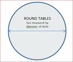 round table cloth dimensions table cloth sizes table cloth sizes round table linen sizing chart
