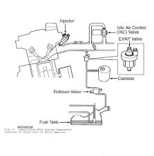 evap system check engine light check engine light on code p0442 volvo forums volvo