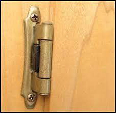 Door Hinges For Kitchen Cabinets Cabinet Door Inset Measurement Guide From Hardwaresource The