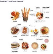 food spelling quiz english pinterest