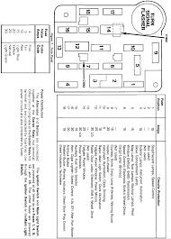 89 f150 fuse box diagram 89 f150 firing order u2022 sewacar co