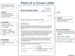 auto parts manager cover letter