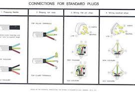 australian electric plugs page 2 hong kong forums geoexpat com