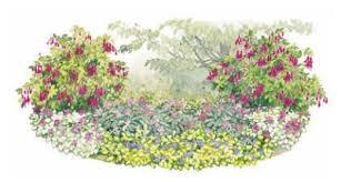 garden design garden design with shade garden plans shade