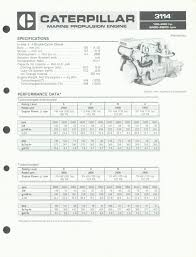 find the best diesel engine transmission and generator brochures now