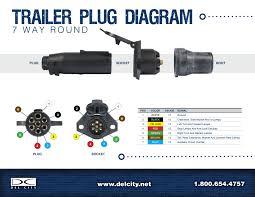 wiring diagrams 7 pin flat trailer plug 7 pole trailer plug 7