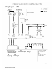 car alarm wiring diagram product car audio diagram wiring diagram