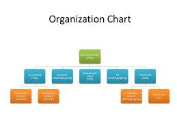 small business organizational chart template organizational chart