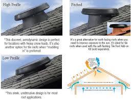 solar attic vent fan solar attic vents eclipse ideas