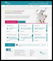 Home Based Web Design Jobs Uk Web Design Scotland From Mtc Professional Web Designers In
