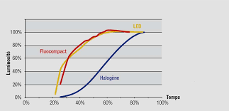 le de bureau luminoth駻apie le bureau luminoth駻apie 23 images le luminoth駻apie bureau