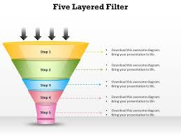sales funnel template powerpoint free download 1113 business ppt