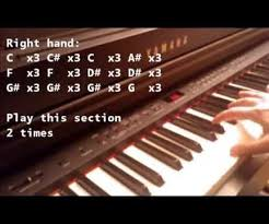 keyboard chords tutorial for beginners how to play all of me on piano easy for beginners