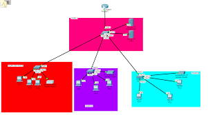 inter vlan routing 105442 the cisco learning network