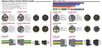 trailer wiring color code 5 pin travelwork info