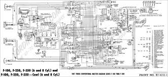 ford wiring diagram online with example f250 wenkm com