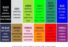color mood chart color and mood momsclup com