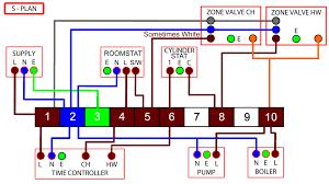 y plan central heating system at wiring diagram wordoflife me