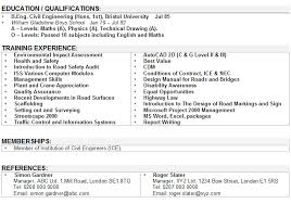 Civil Resume Sample by Civil Engineering Cv Sample
