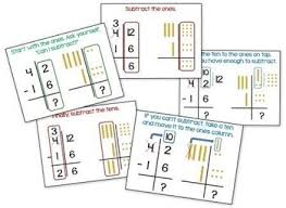 to regroup step by step posters for addition and subtraction with