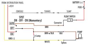sewage pump wiring diagram diagram wiring diagrams for diy car