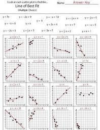 math properties worksheet math properties worksheets and