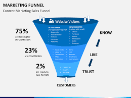 marketing funnel powerpoint template sketchbubble