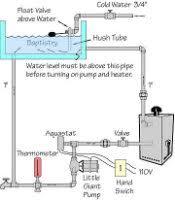 baptistry heater baptistry water heater baptistry heating