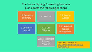 real estate house flipping business plan template and start up packa u2026