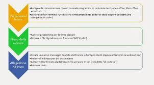 presidenza consiglio dei ministri pec i mille usi della posta elettronica certificata