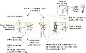 how to wire a closet light with wiremold for 3 outlet diagram