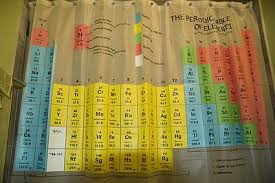who made the modern periodic table the origins of the periodic table mental floss