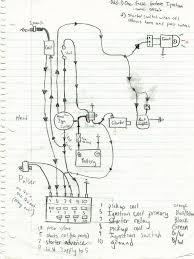 suzukisavage com working bobber wiring diagram